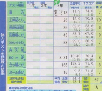 saku体力テスト 001