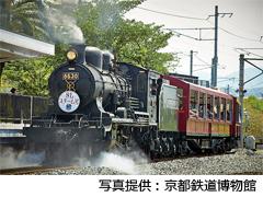 京都市 京都鉄道博物館