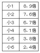170405houkago_3