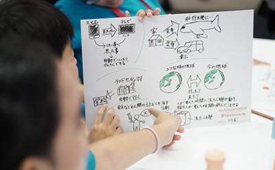 376☆夢育プロジェクト〜富士通に取材に行ってきました
