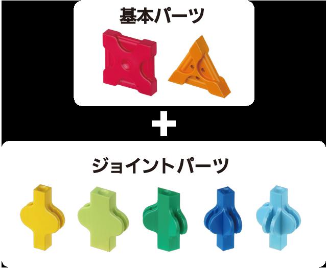 基本パーツ【2種類】+ジョイントパーツ【5種類】