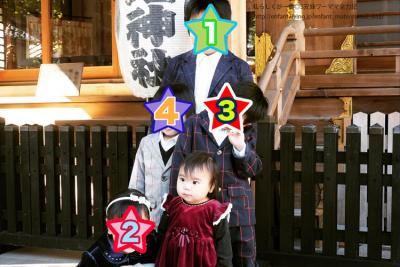【洋服で七五三】主役が3人!両家揃ってのお参りと子連れ食事会@新宿駅近