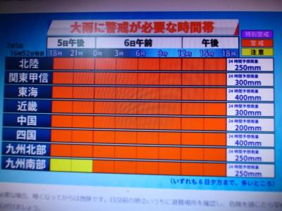 【臨時休校】 土砂災害警戒区域 のため3人息子本日臨時休校!