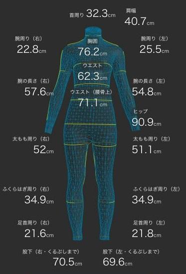 基本データとして、 私の身長170cm、体重53kg、 測定前の体脂肪率(家庭用体組成計)で19.1%。 32歳、小2・年長の2児の母です。