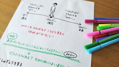 簡単3ステップ!親子で考える未来逆算思考を使った夢の叶え方
