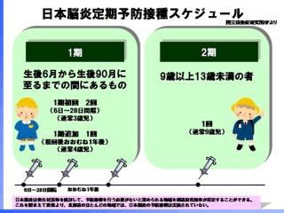 ワクチンどうしてる?北海道で日本脳炎ワクチン