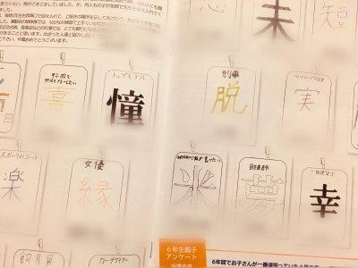【卒業】最近の小学生の夢・6年を漢字1字で表すと?PTA広報誌を分析
