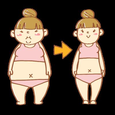産後3年半でもあきらめなくて大正解!腰まわり20センチ減を達成