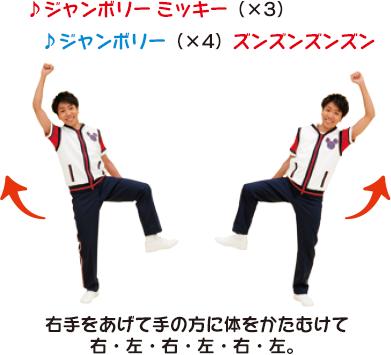 ♪ジャンボリミッキー(×3)♪ジャンボリー(×4)ズンズンズンズン 右手をあげて手の方に体をかたむけて右・左・右・左・右・左。