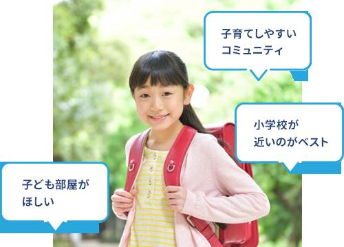 [写真]ランドセルの女の子(子育てしやすいコミュニティ)(小学校が近いのがベスト)(子ども部屋がほしい)